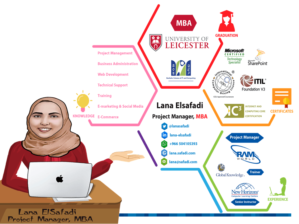 Lana Infograph CV